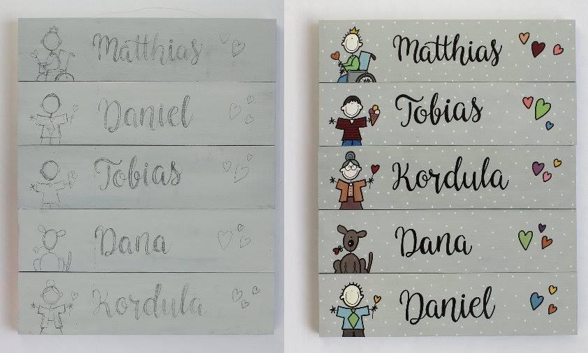 Herstellung von Namensschildern